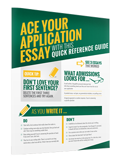 Essay Reference Guide  Siena College Sienaessayguidecoverpng English Essay Example also English Literature Essay Questions  Essay On Pollution In English